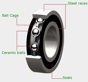 Ceramic Bearings Front and Rear for Traxxas